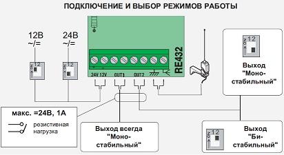 Электрическое подключение и выбор режимов приемника CAME RE432RC